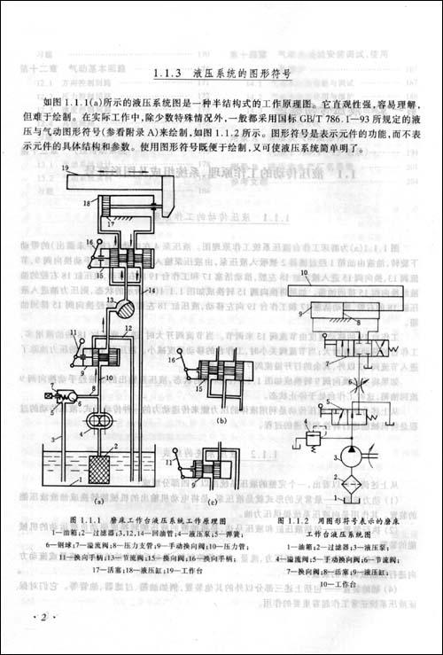 2 液压缸的设计计算  4.3 液压缸结构设计  4.