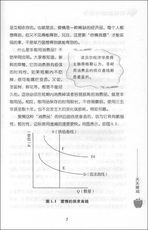 爱情婚姻经济学