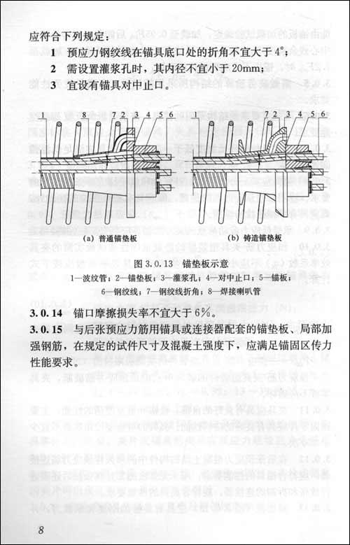 中华人民共和国行业标准:预应力筋用锚具、夹具和连接器应用技术规程