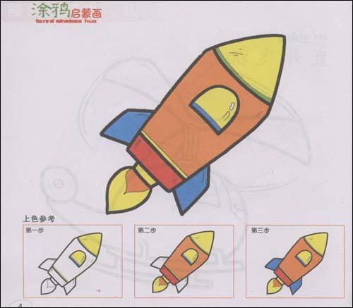 小学生画安全手抄报,小学生画,小学生大桥画