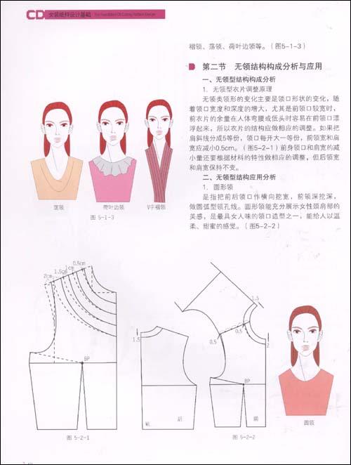 它是达到服装设计者设计意图的积累和媒介,是从设计思维,想象到服装造