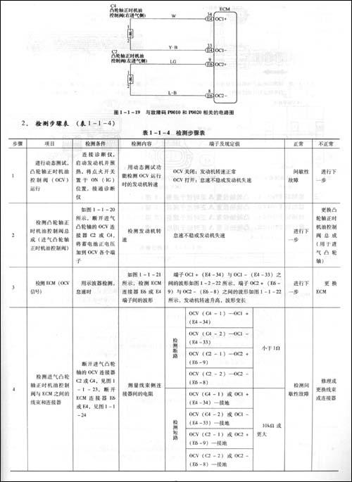 第四节; 回至 新款国产丰田车系发动机维修精华 (平装); 第三节 电路