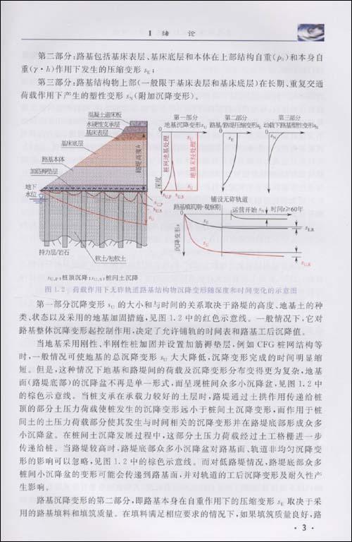 回至 高速铁路无砟轨道路基设计原理 (精装)