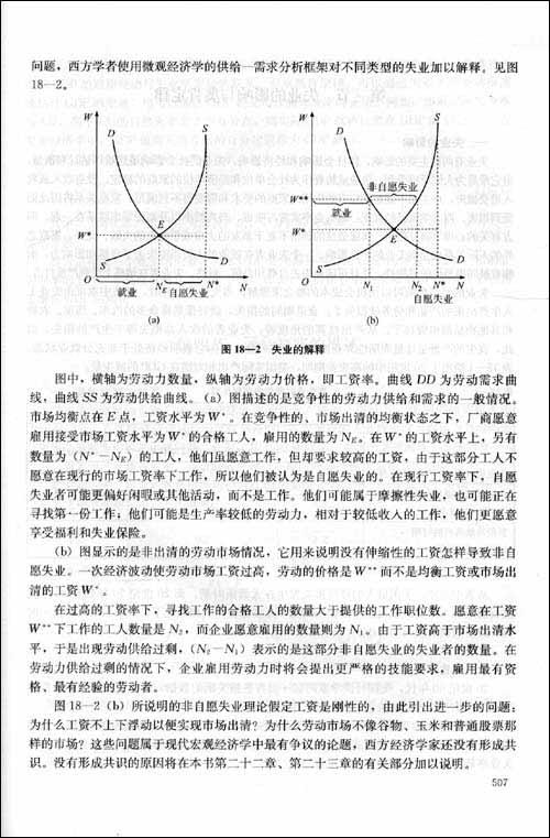 西方经济学:宏观部分