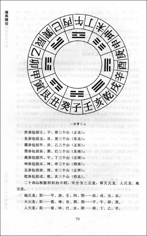 堪舆精论:胡一鸣讲阴阳法风水学