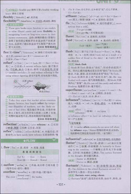 星火英语考研英语词汇星火式巧记速记(各个击