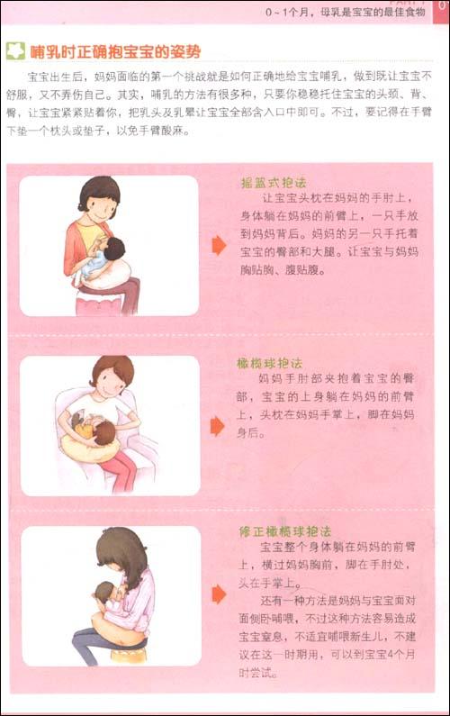 0-3岁宝宝同步喂养指导