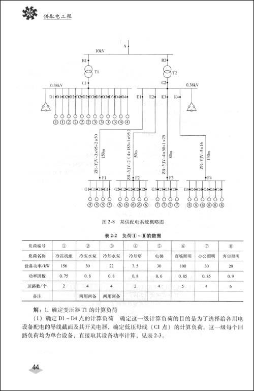 方波逆变器电路简单,造价低,但谐波分量大,一般用于几百瓦以下和对