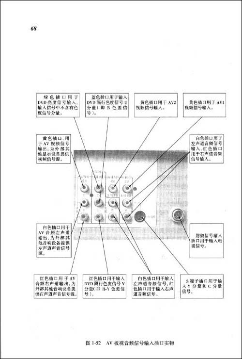 长虹sf2539a场扫描电路图