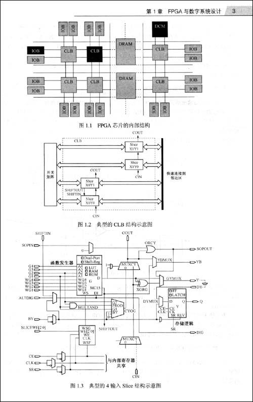 数字系统设计实验教程(附光盘1张)