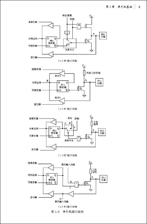 从内部结构看,外围电路向内集成;从使用角度看,8位单片机将成低端主流