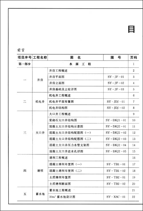 土地开发整理项目规划设计审批 办事指南