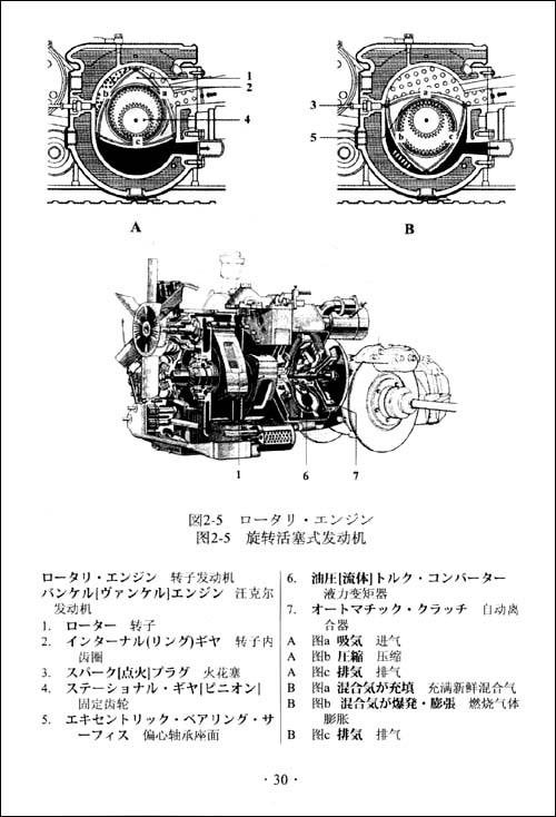 图解日汉汽车技术词典