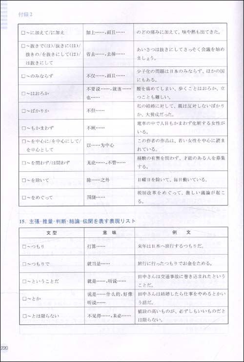 蓝宝书•新日本语能力考试N2文法
