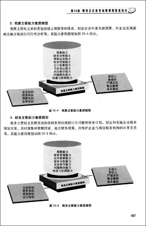 培训课程体系设计方案与模板
