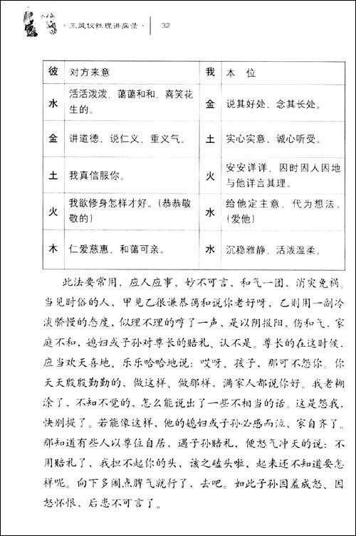 王凤仪性理讲病录