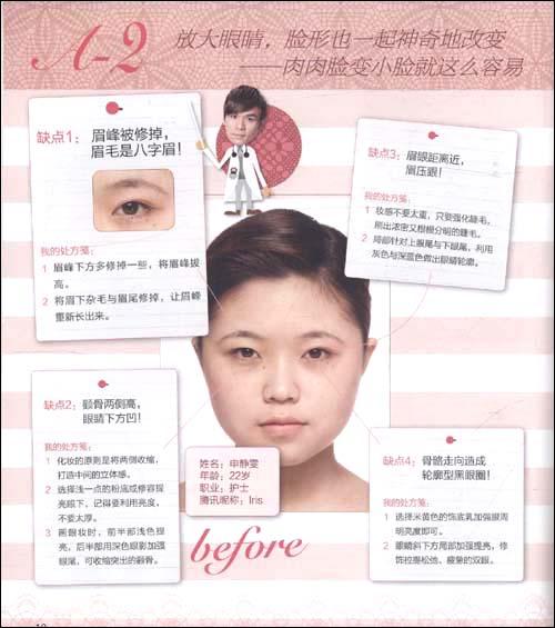 彩妆天王KEVIN彩妆魔法书