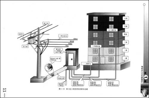 电工电子技术全图解丛书:家装电工技能速成全图解