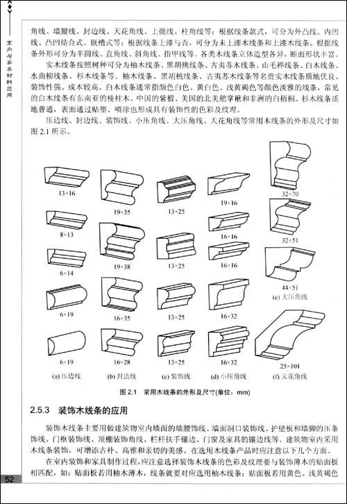 室内与家具材料应用