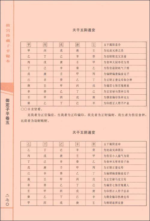 故宫珍藏子平秘本:御定子平