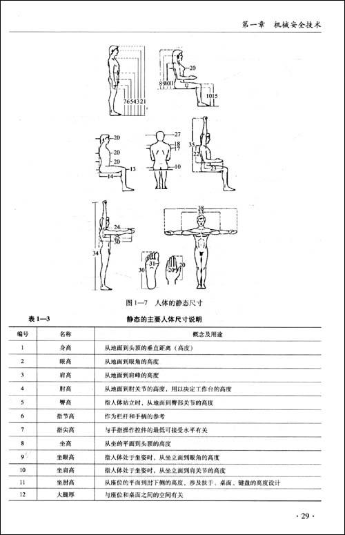 全国注册安全工程师执业资格考试辅导教材:安全生产技术