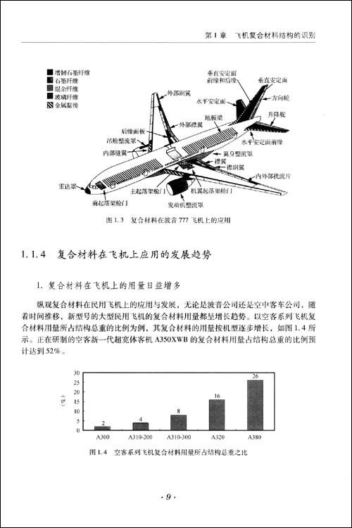 飞机复合材料结构修理