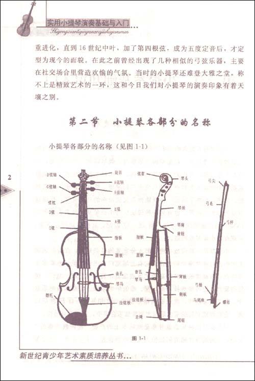 推荐几首好听的小提琴入门曲