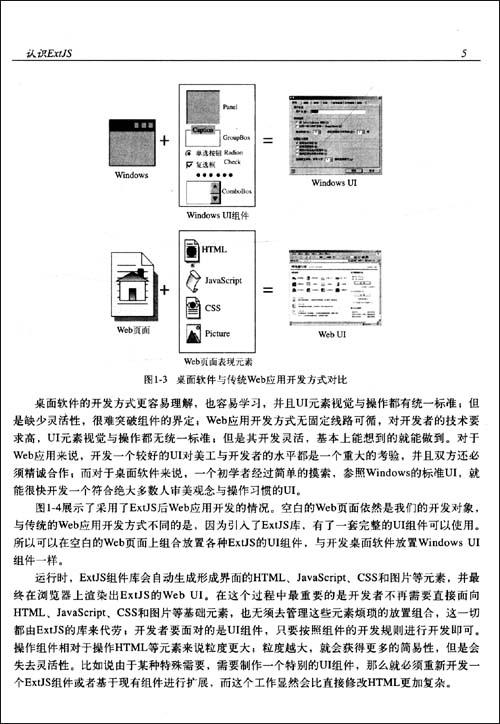 ExtJS Web应用程序开发指南
