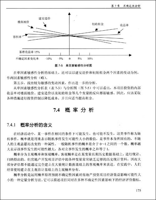 房地产投资分析