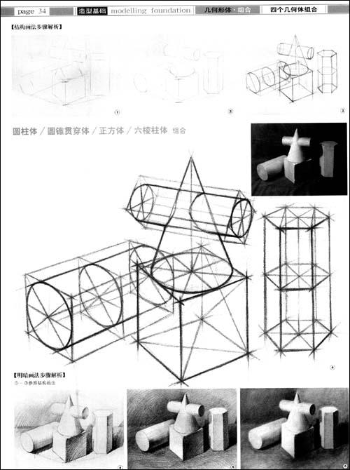 伯里曼速写结构