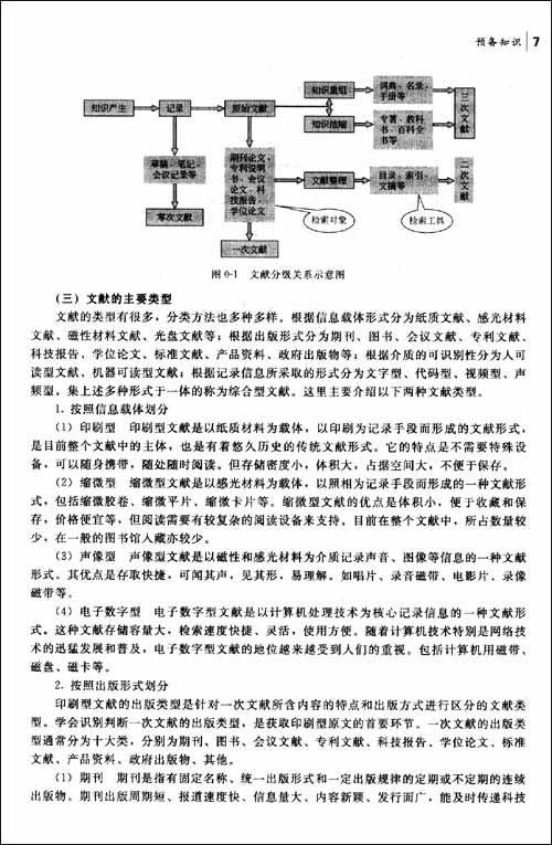 化工文献检索实用教程(附光盘1张)\/冷士良