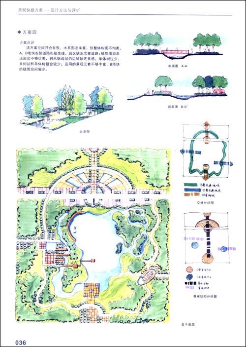 快题广场手绘效果图