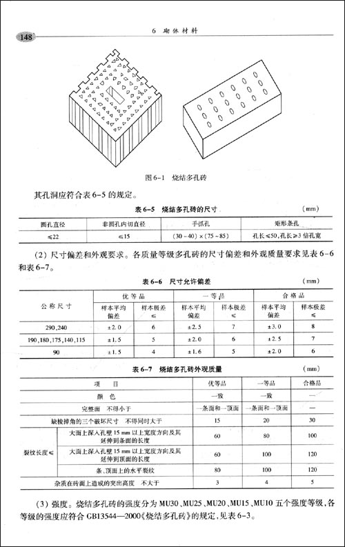 材料是土木工程的物质基矗设计图纸再完美,施工图纸再合格,没真建筑