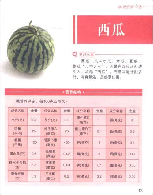 水果营养方案
