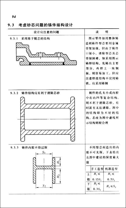 机械设计禁忌1000例