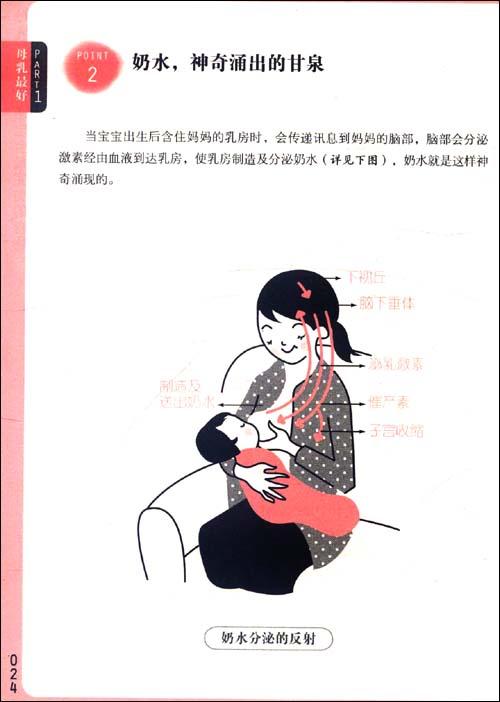 母乳最好:哺喂母乳必备实战指南