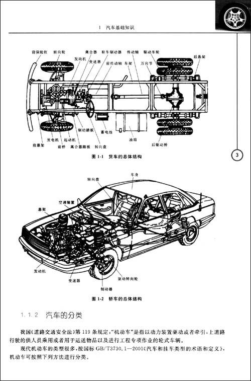 1.1 汽车的组成及分类高清图片