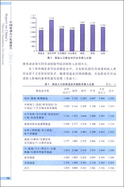 人口流动发展报告_中国流动人口发展报告