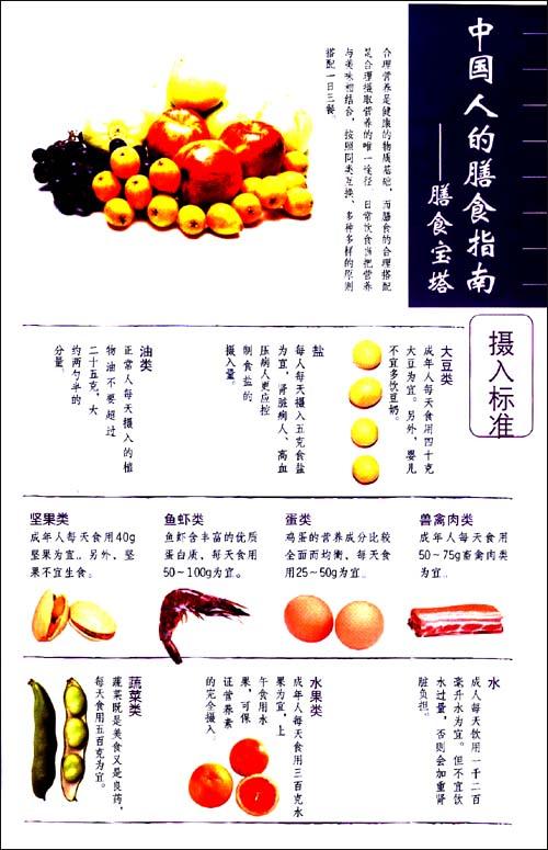 中国地道食材图录大全