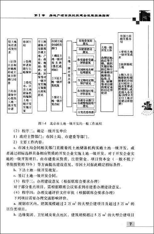 进军房地产:房地产项目报批报建与开发工作全程指南