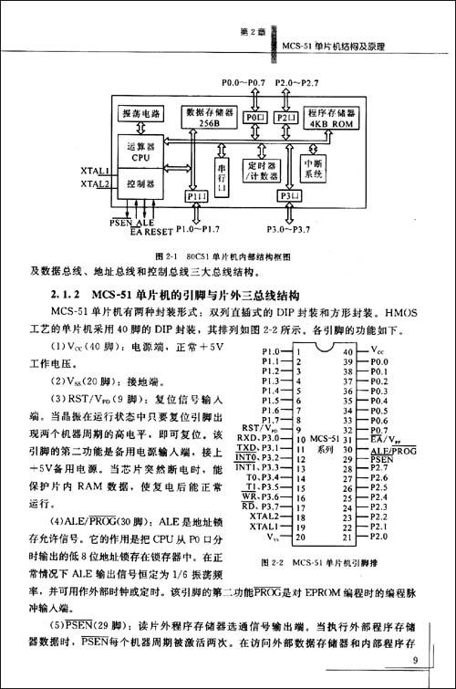 通常的驱动电路可用门电路驱动或三极管驱动,门电路较为简单,驱动能力