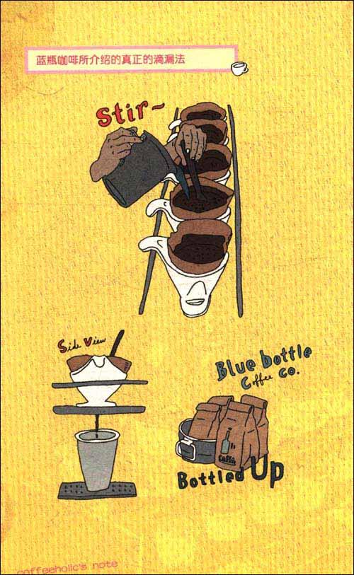 咖啡狂的笔记本