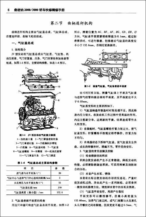 桑塔纳2000/3000轿车快修精修手册