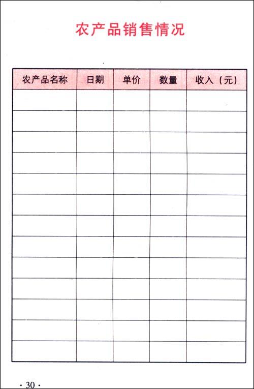 科技示范户手册