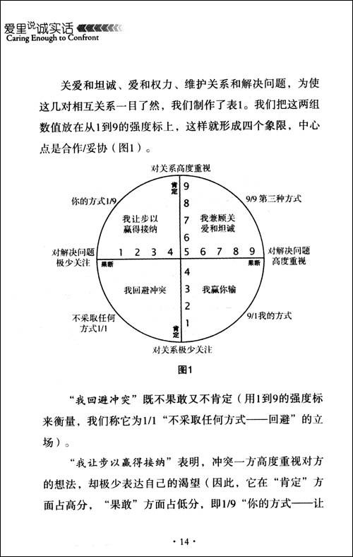 爱里说诚实话:如何积极化解冲突