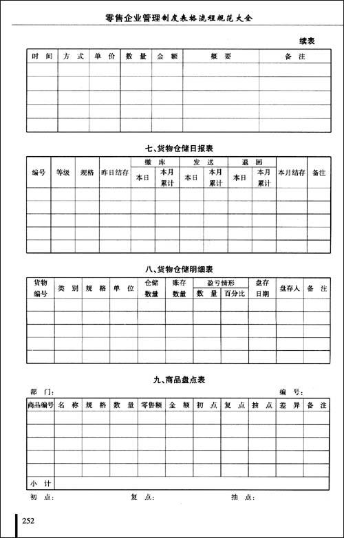 零售企业管理制度表格流程规范大全(精编版)\/赵
