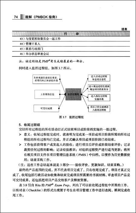 题解《PMBOK指南》:PMP备考指南