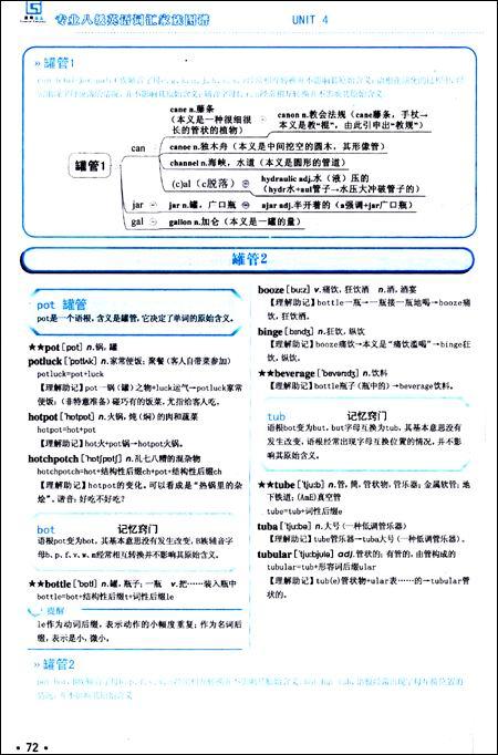 宏章出版:专业八级英语词汇家族图谱(高级版)