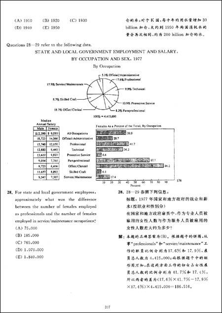 新东方•GRE数学高分快速突破