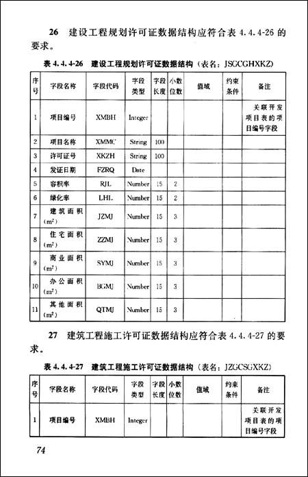 中华人民共和国行业标准:房地产市场基础信息数据标准